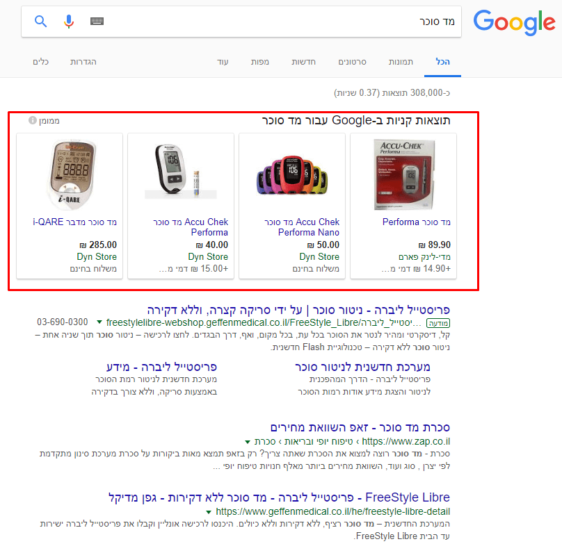 Google Shopping מודעות